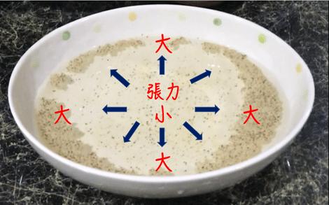 洗碗精破壞水面表面張力示意圖